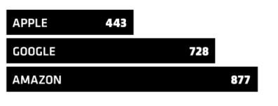 160226 Inc graph